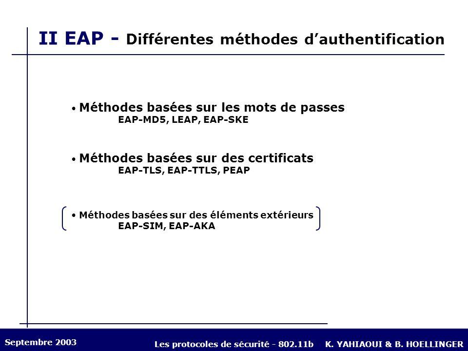 II EAP - Différentes méthodes d'authentification