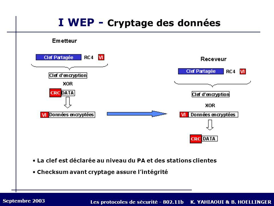I WEP - Cryptage des données