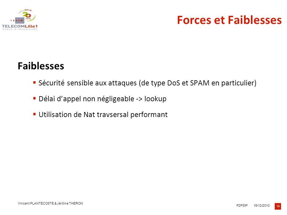 Forces et Faiblesses Faiblesses