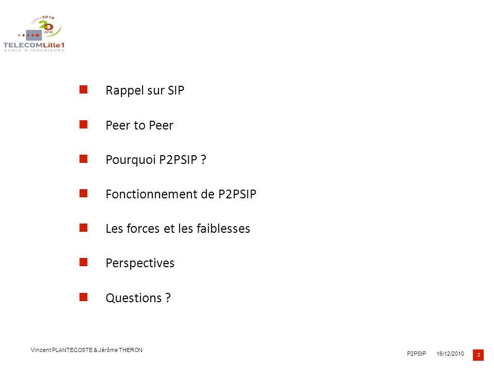 Rappel sur SIP Peer to Peer. Pourquoi P2PSIP Fonctionnement de P2PSIP. Les forces et les faiblesses.