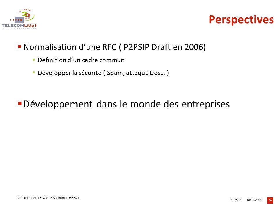 Perspectives Développement dans le monde des entreprises