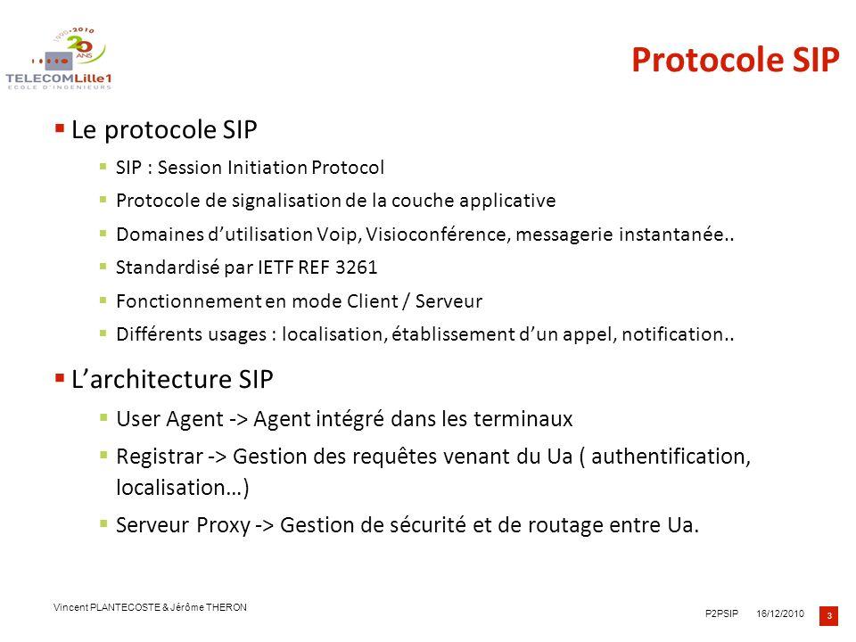 Protocole SIP Le protocole SIP L'architecture SIP