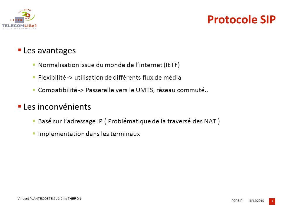 Protocole SIP Les avantages Les inconvénients