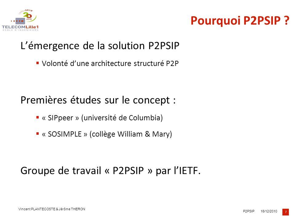 Pourquoi P2PSIP L'émergence de la solution P2PSIP
