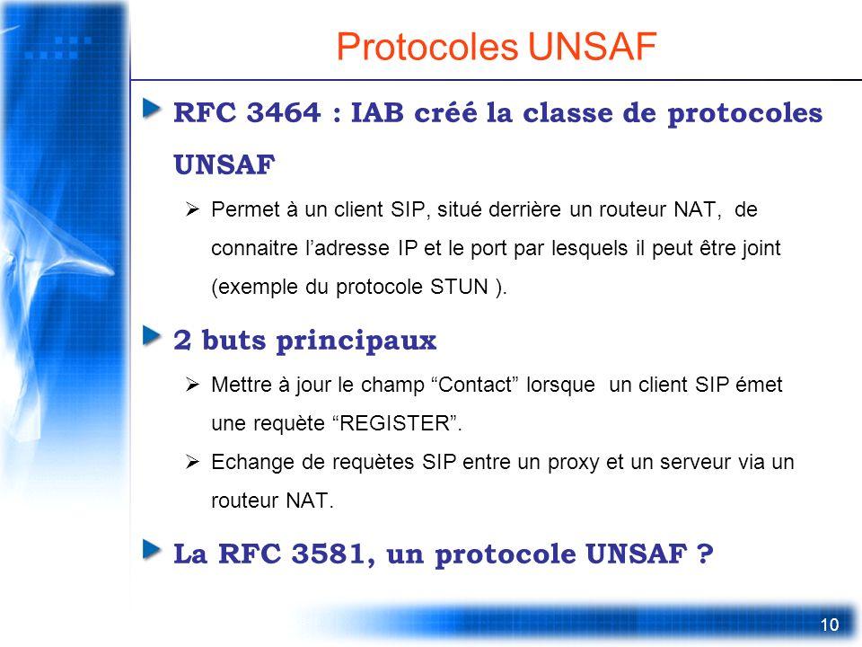 Protocoles UNSAF RFC 3464 : IAB créé la classe de protocoles UNSAF