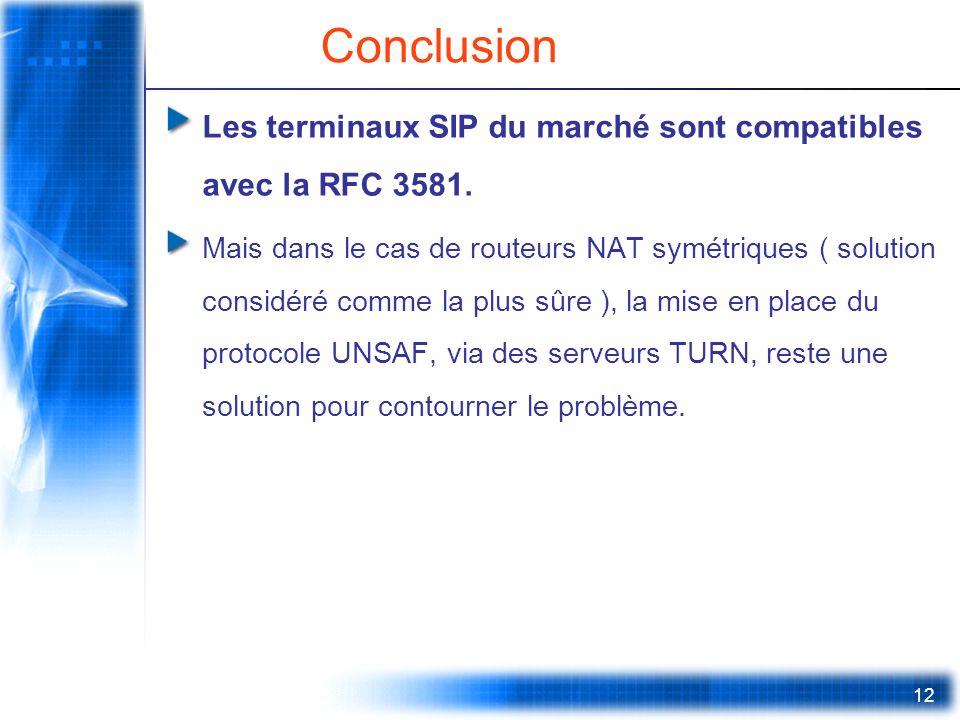 Conclusion Les terminaux SIP du marché sont compatibles avec la RFC 3581.