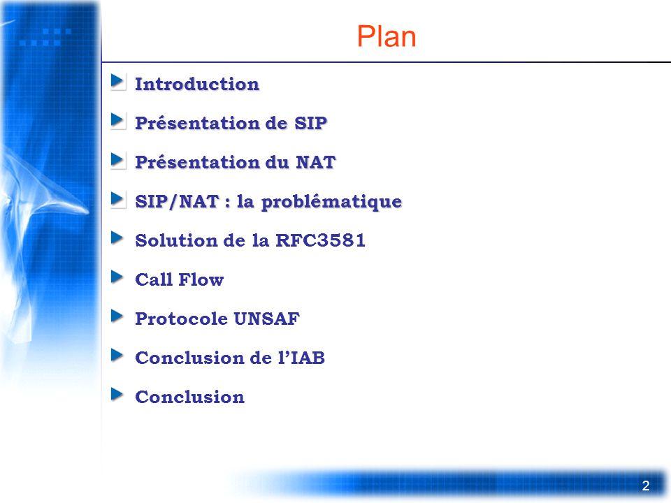 Plan Introduction Présentation de SIP Présentation du NAT