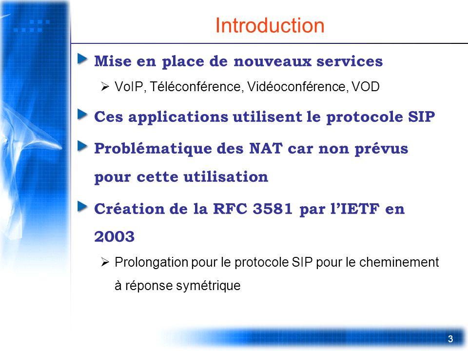 Introduction Mise en place de nouveaux services