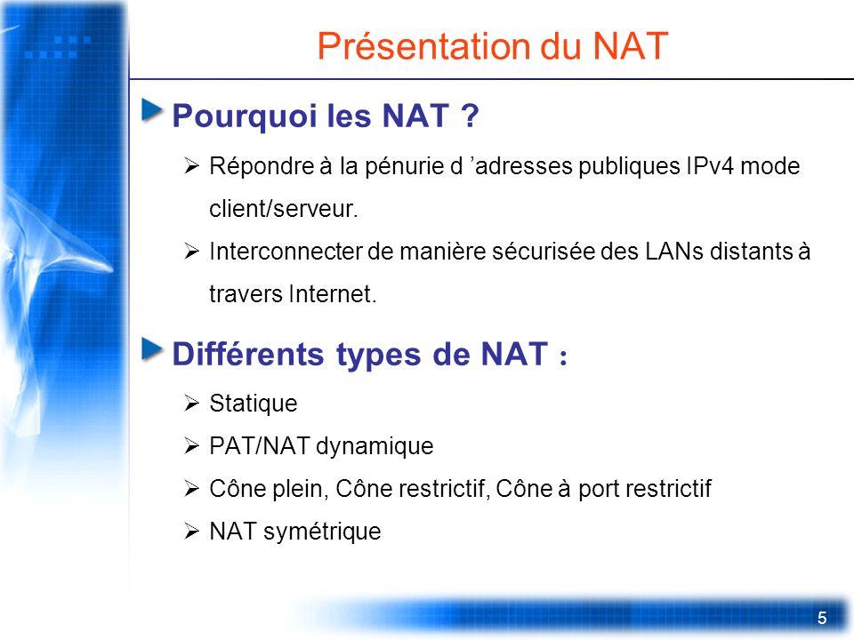Présentation du NAT Pourquoi les NAT Différents types de NAT :