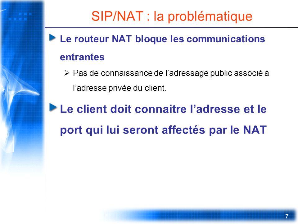 SIP/NAT : la problématique