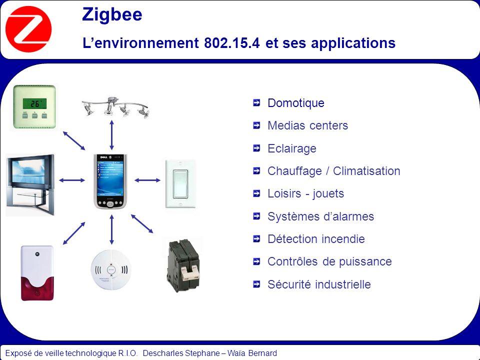 Zigbee L'environnement 802.15.4 et ses applications Domotique