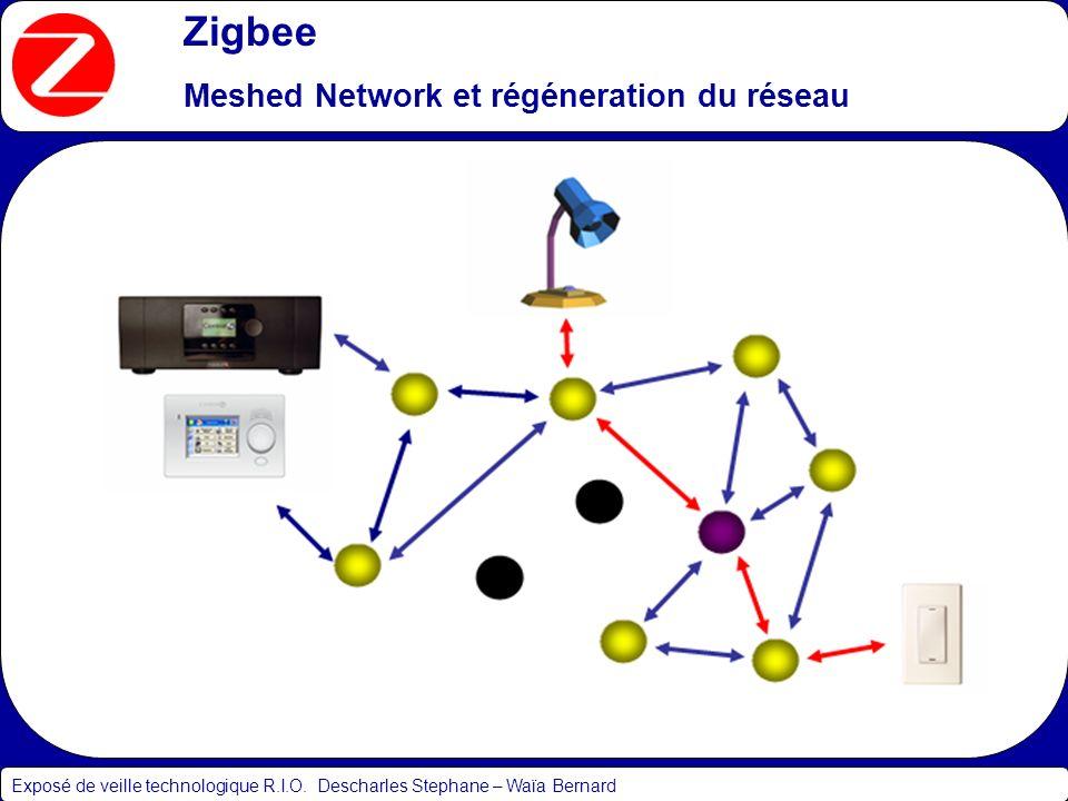 Zigbee Meshed Network et régéneration du réseau