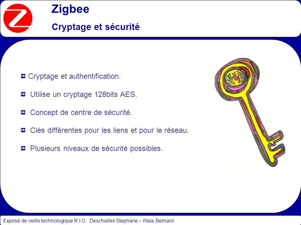 Zigbee Cryptage et sécurité Cryptage et authentification.