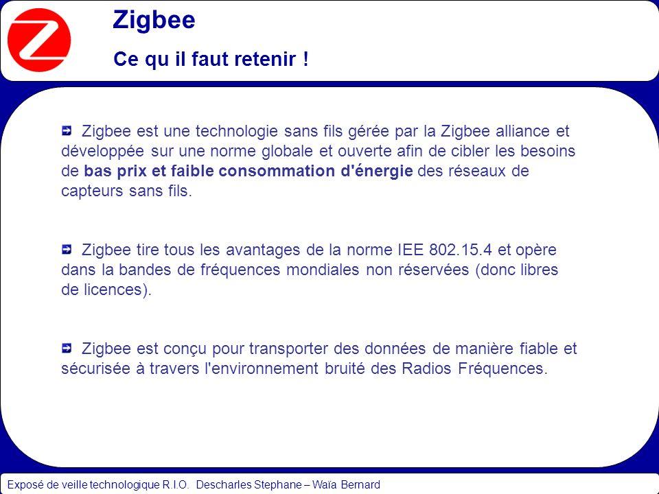 Zigbee Ce qu il faut retenir !