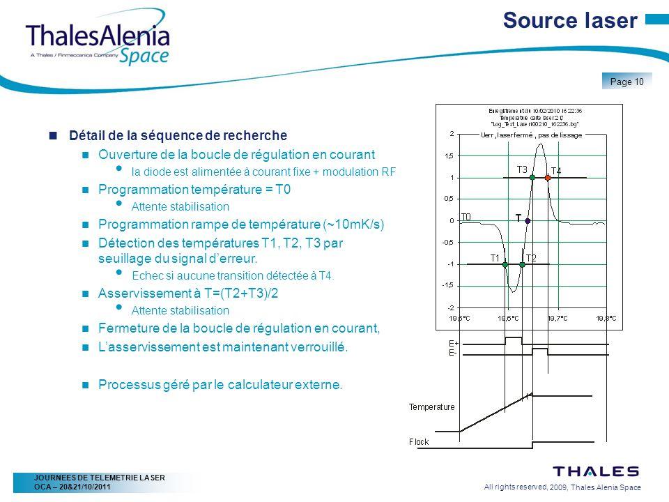 Source laser Détail de la séquence de recherche