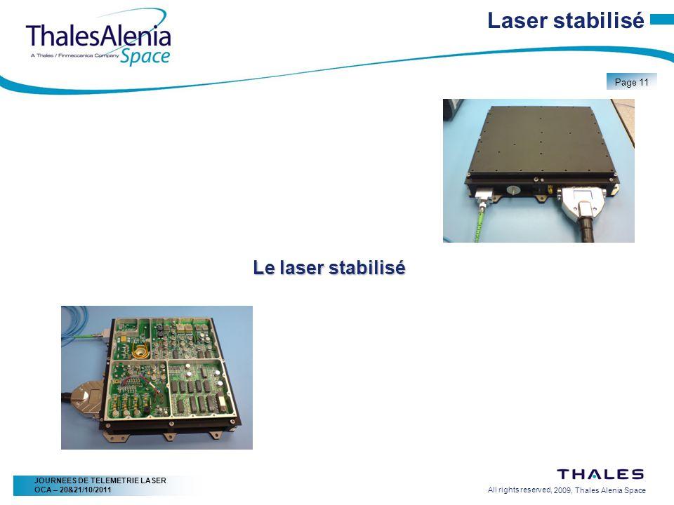 Laser stabilisé Le laser stabilisé