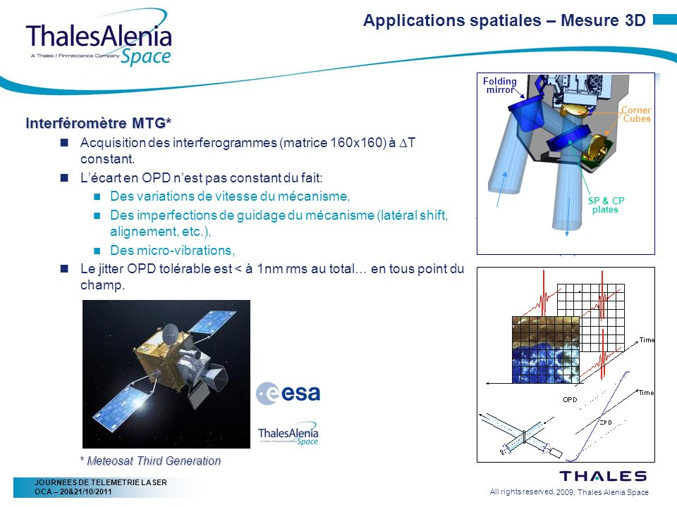 Applications spatiales – Mesure 3D