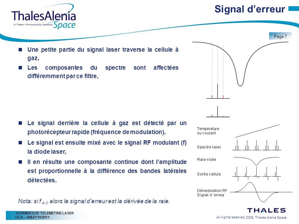 Signal d'erreur Une petite partie du signal laser traverse la cellule à gaz, Les composantes du spectre sont affectées différemment par ce filtre,