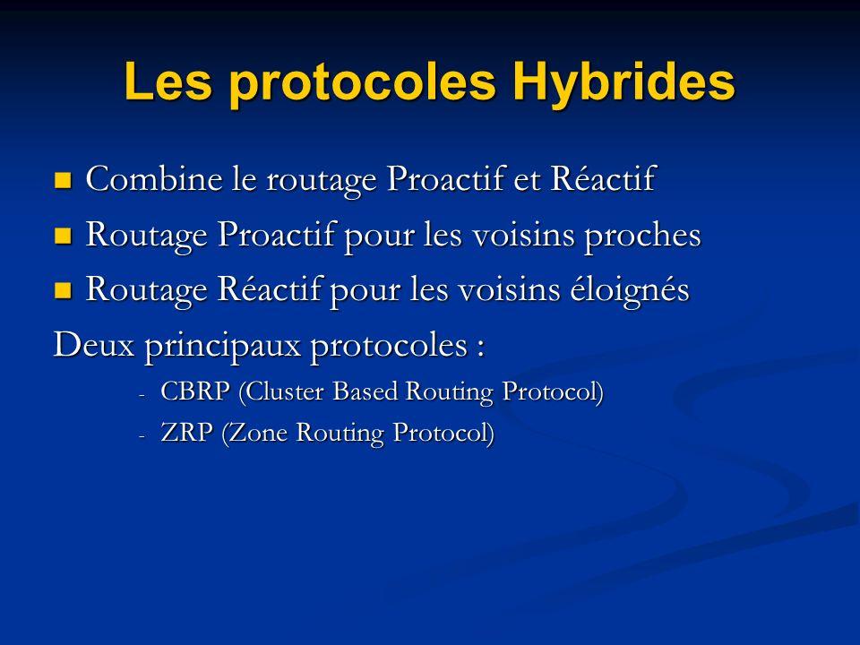 Les protocoles Hybrides