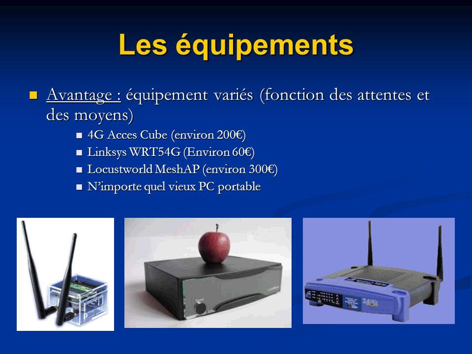 Les équipements Avantage : équipement variés (fonction des attentes et des moyens) 4G Acces Cube (environ 200€)