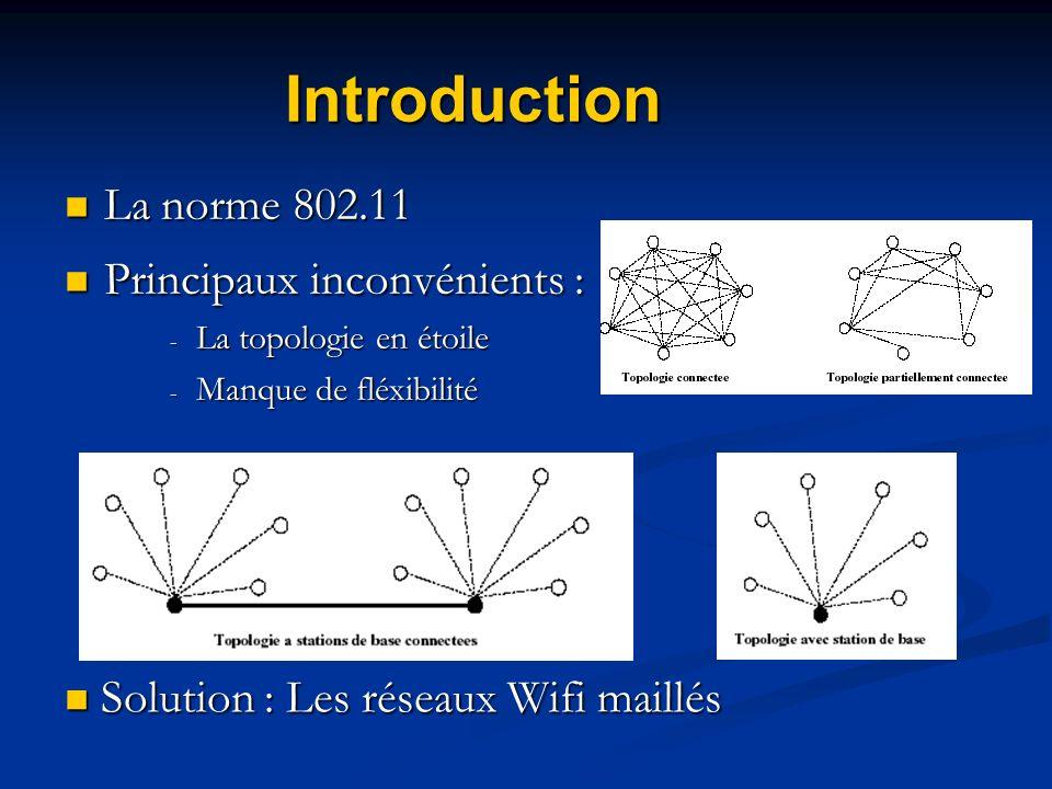 Introduction La norme 802.11 Principaux inconvénients :