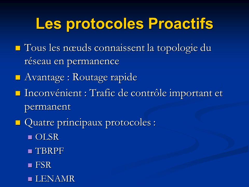 Les protocoles Proactifs