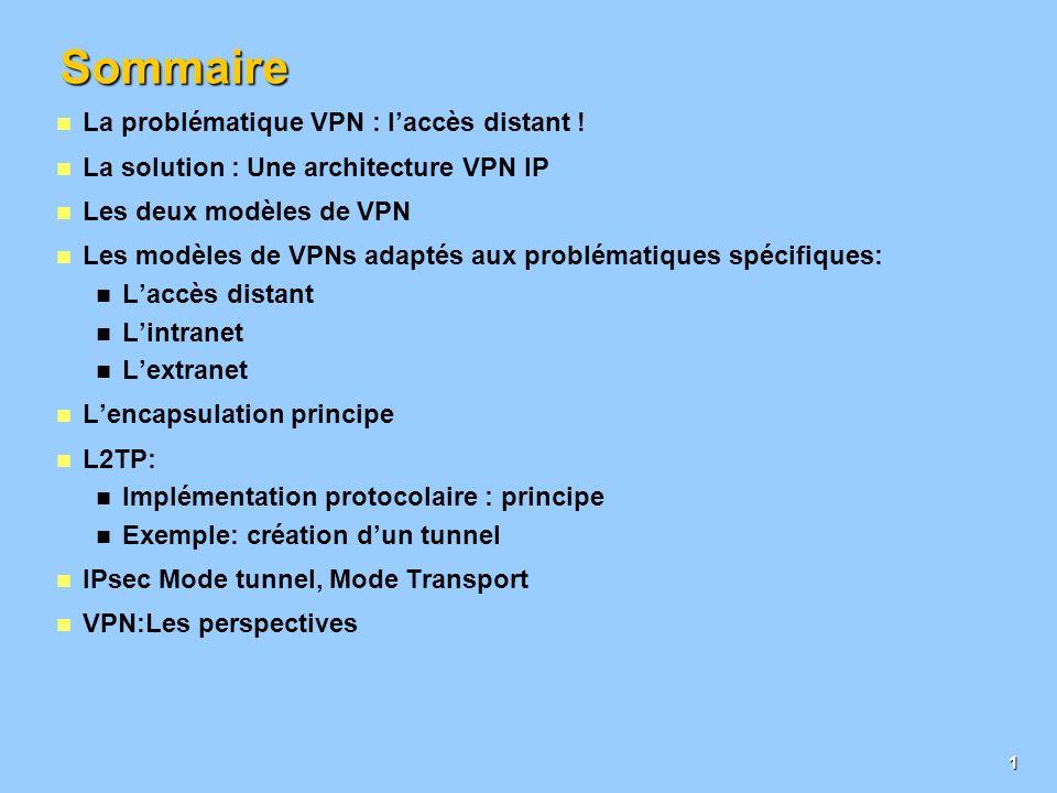 Sommaire La problématique VPN : l'accès distant !