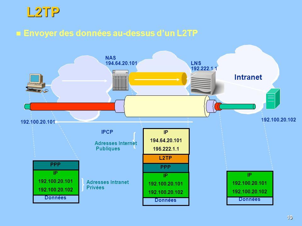 L2TP Envoyer des données au-dessus d'un L2TP Intranet NAS