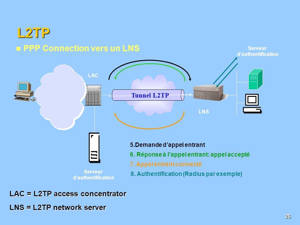 L2TP PPP Connection vers un LNS LAC = L2TP access concentrator