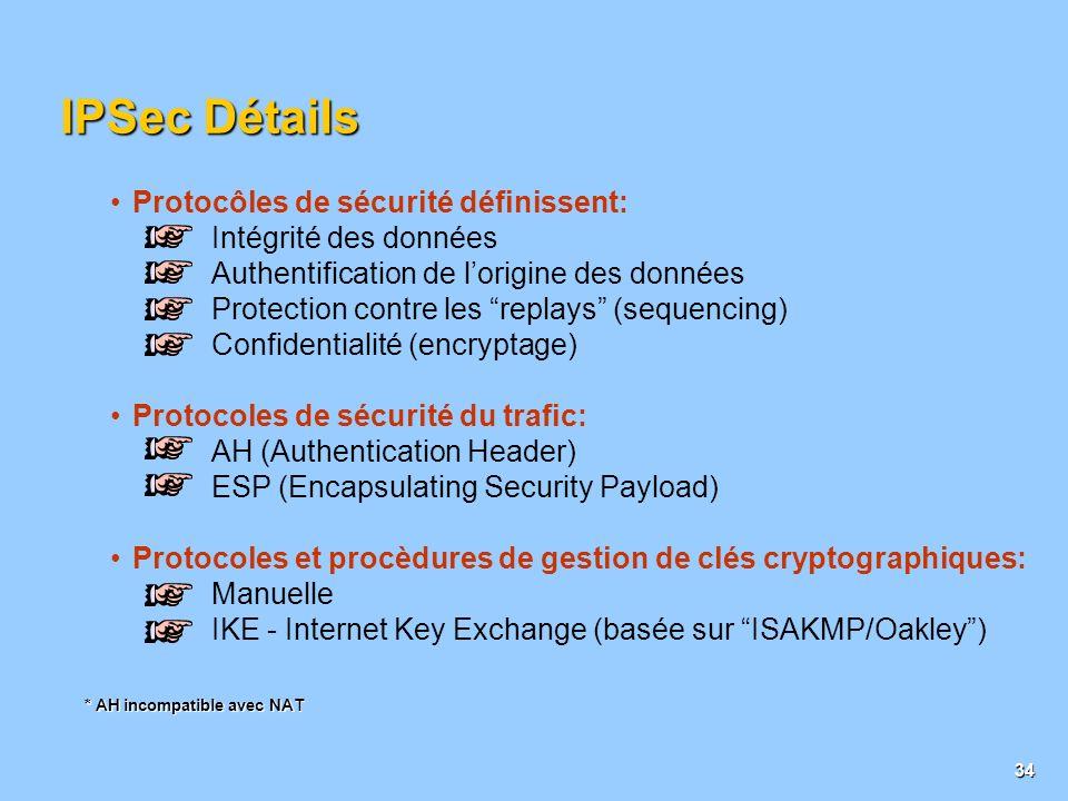 IPSec Détails Protocôles de sécurité définissent: