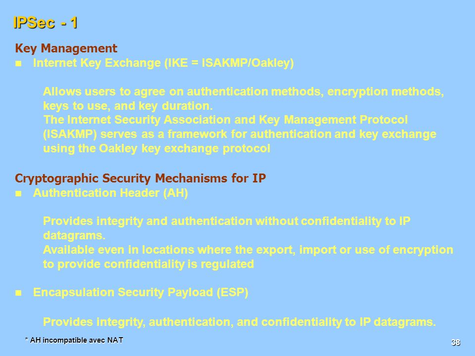 IPSec - 1 Key Management Internet Key Exchange (IKE = ISAKMP/Oakley)