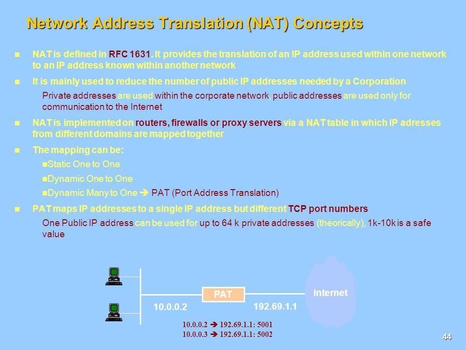 Network Address Translation (NAT) Concepts