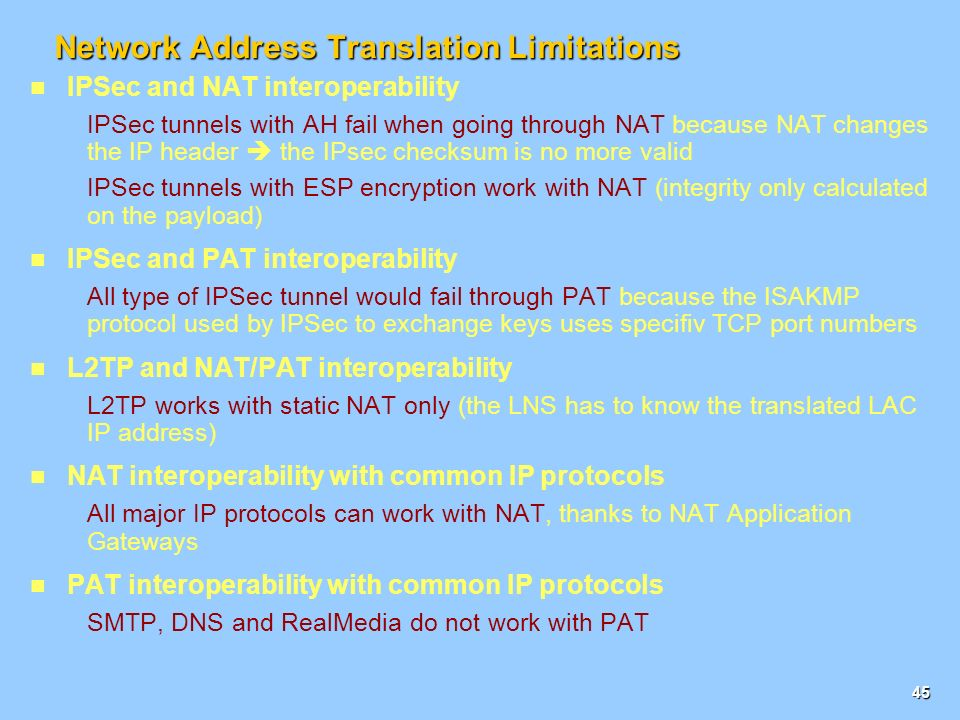 Network Address Translation Limitations