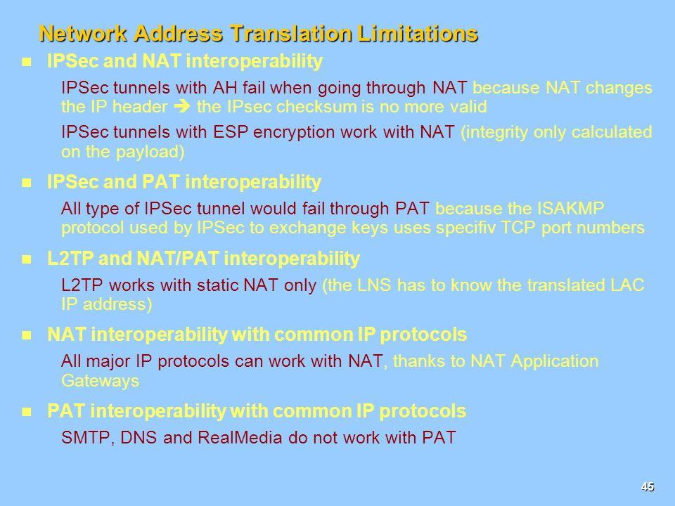 Network Address Translation Limitations