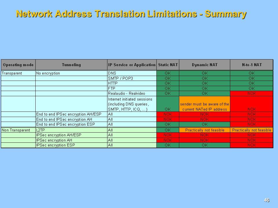 Network Address Translation Limitations - Summary