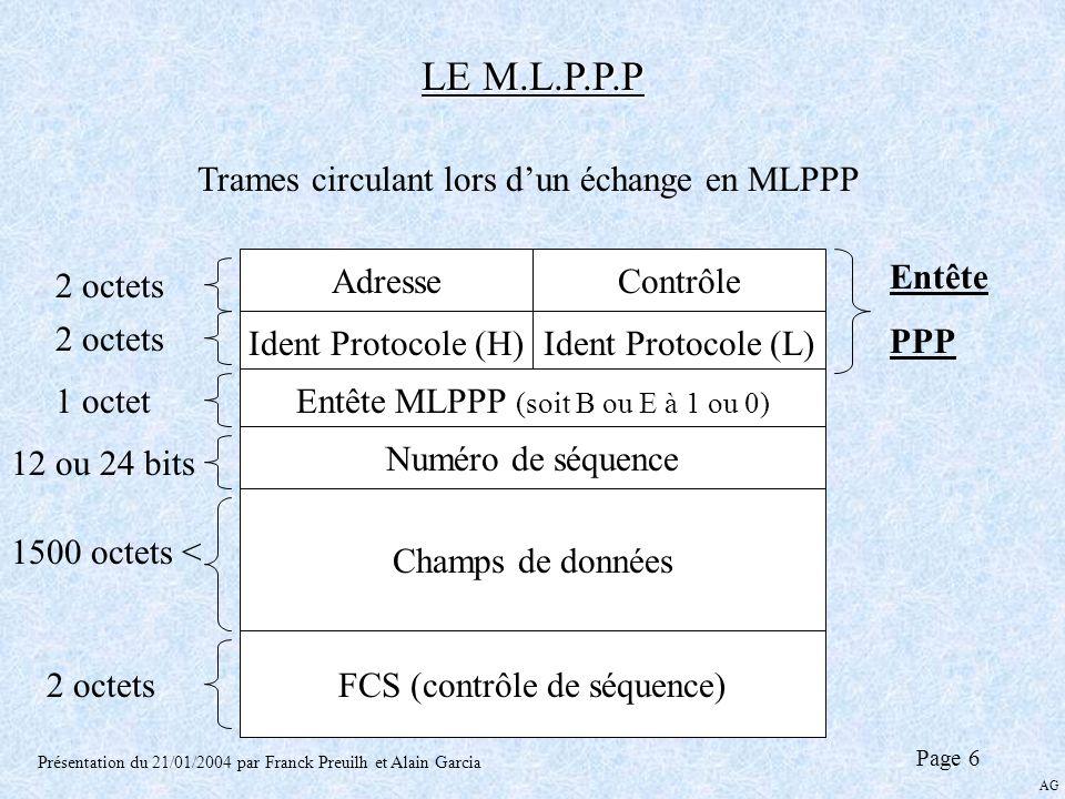 LE M.L.P.P.P Trames circulant lors d'un échange en MLPPP Adresse