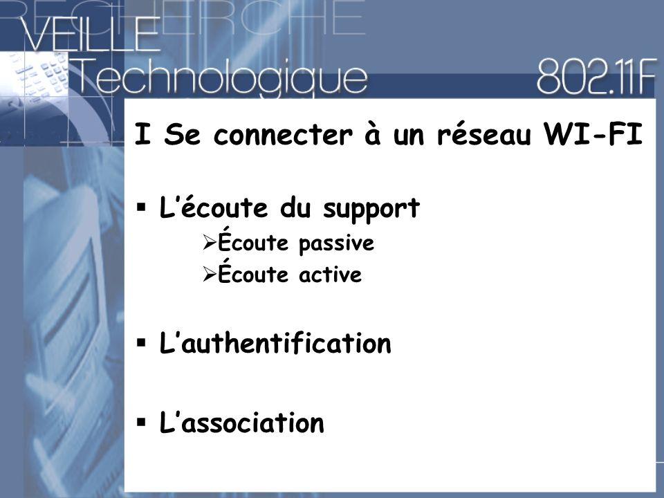 I Se connecter à un réseau WI-FI