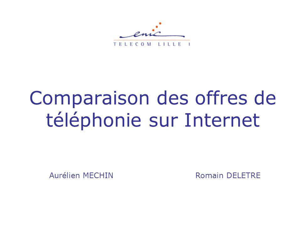 Comparaison des offres de téléphonie sur Internet