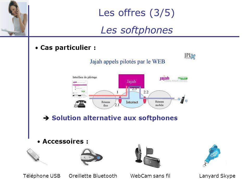 Les offres (3/5) Les softphones Cas particulier :