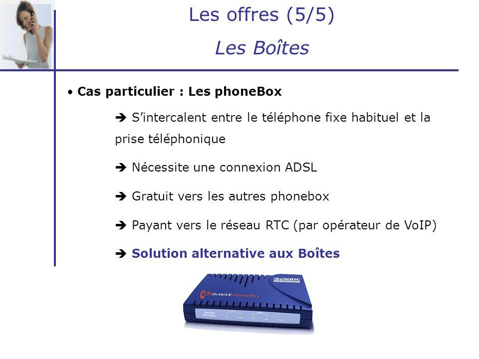 Les offres (5/5) Les Boîtes Cas particulier : Les phoneBox