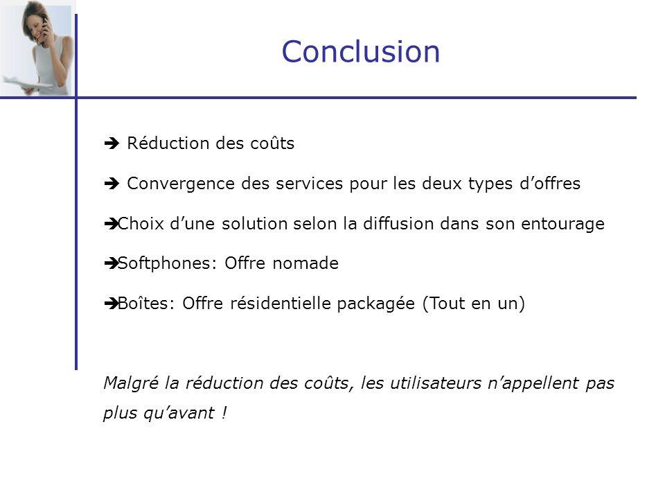 Conclusion  Réduction des coûts