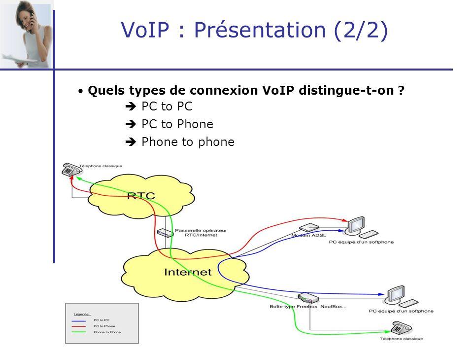 VoIP : Présentation (2/2)