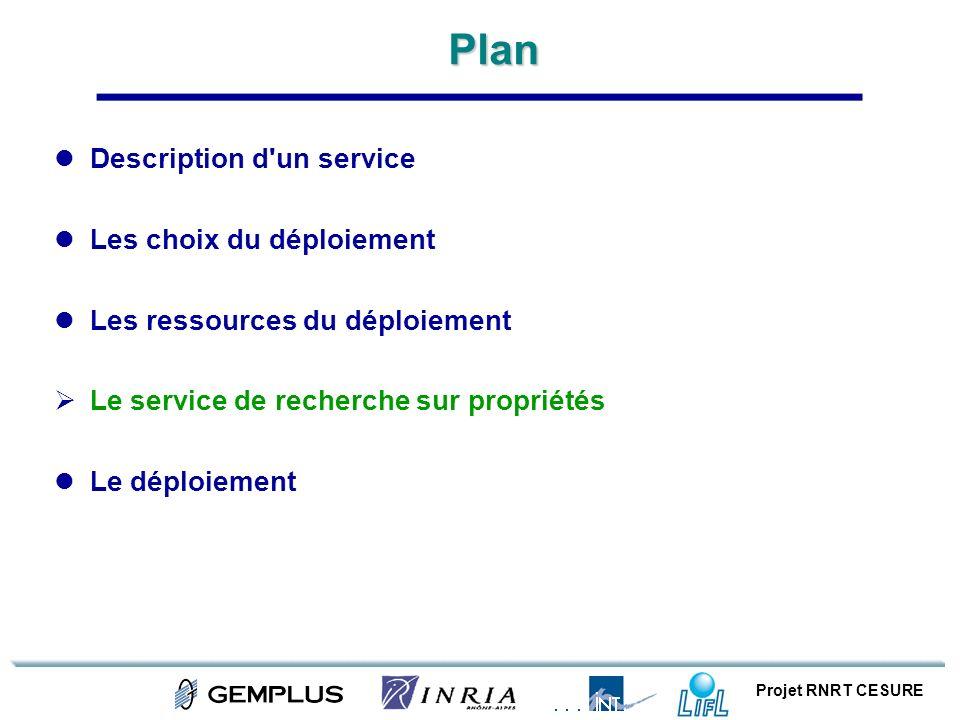 Plan Description d un service Les choix du déploiement