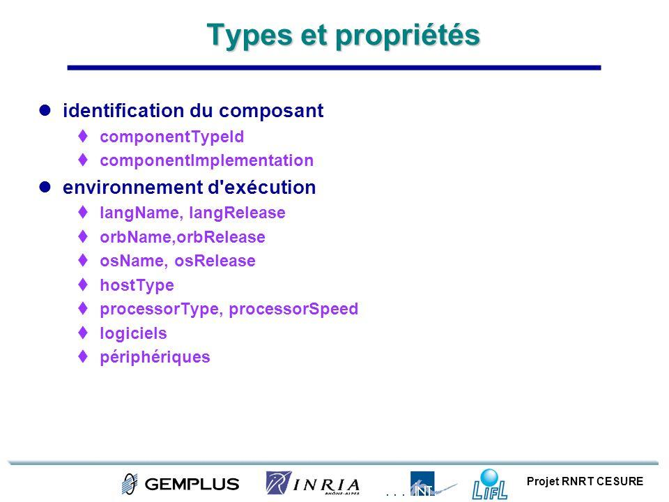 Types et propriétés identification du composant