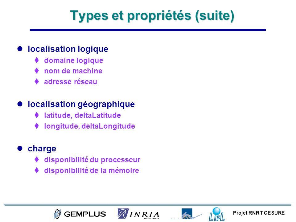 Types et propriétés (suite)