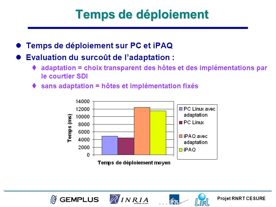 Temps de déploiement Temps de déploiement sur PC et iPAQ