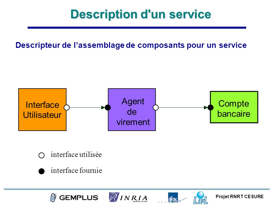 Description d un service