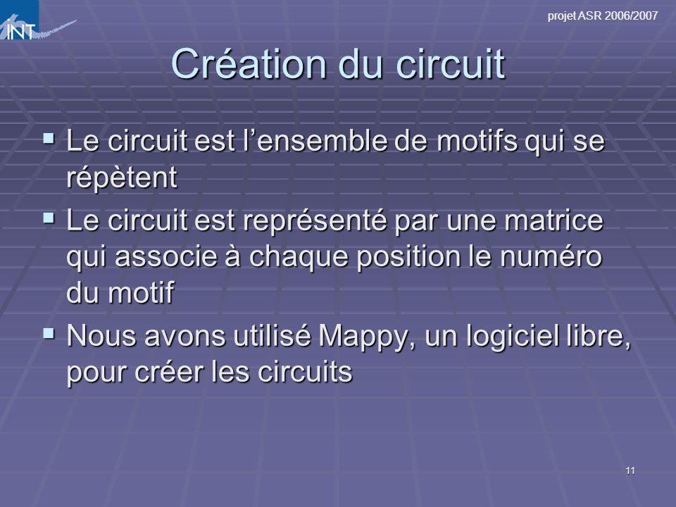 projet ASR 2006/2007 Création du circuit. Le circuit est l'ensemble de motifs qui se répètent.