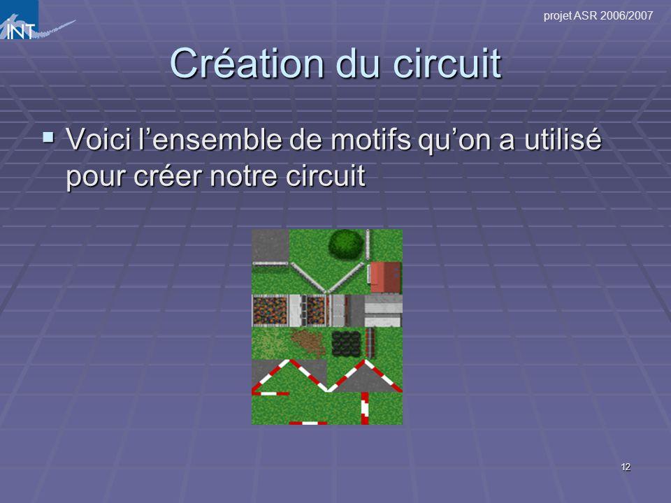 Création du circuit Voici l'ensemble de motifs qu'on a utilisé pour créer notre circuit