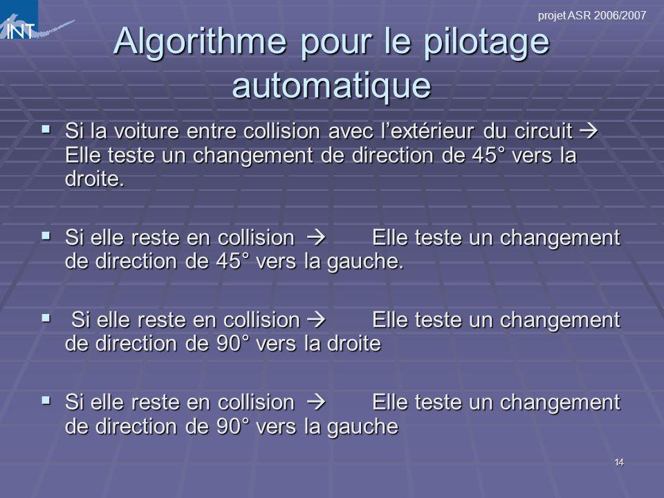 Algorithme pour le pilotage automatique